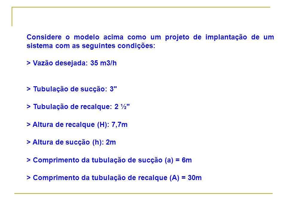 Considere o modelo acima como um projeto de implantação de um sistema com as seguintes condições: