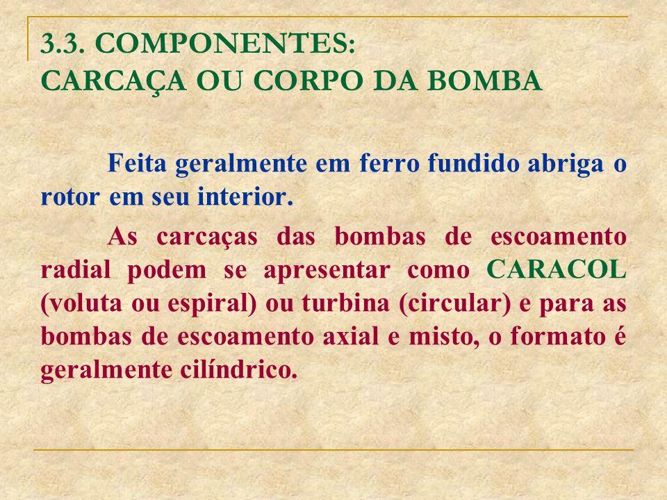 3.3. COMPONENTES: CARCAÇA OU CORPO DA BOMBA