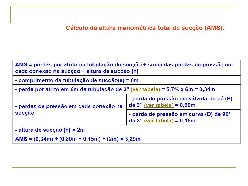 Cálculo da altura manométrica total de sucção (AMS):