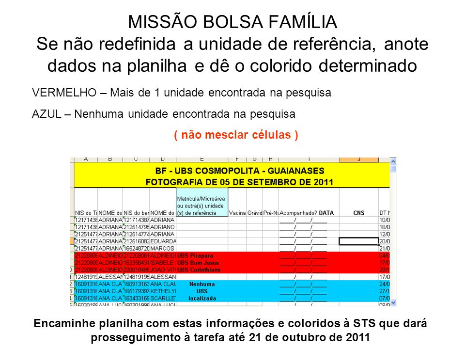 MISSÃO BOLSA FAMÍLIA Se não redefinida a unidade de referência, anote dados na planilha e dê o colorido determinado