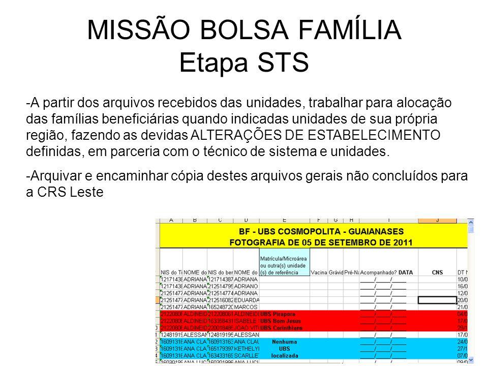 MISSÃO BOLSA FAMÍLIA Etapa STS