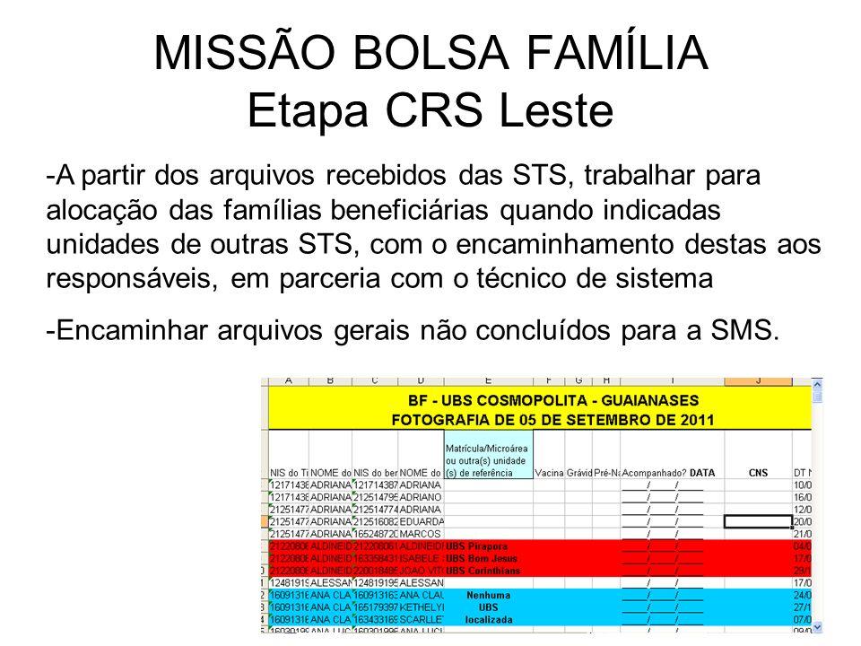 MISSÃO BOLSA FAMÍLIA Etapa CRS Leste