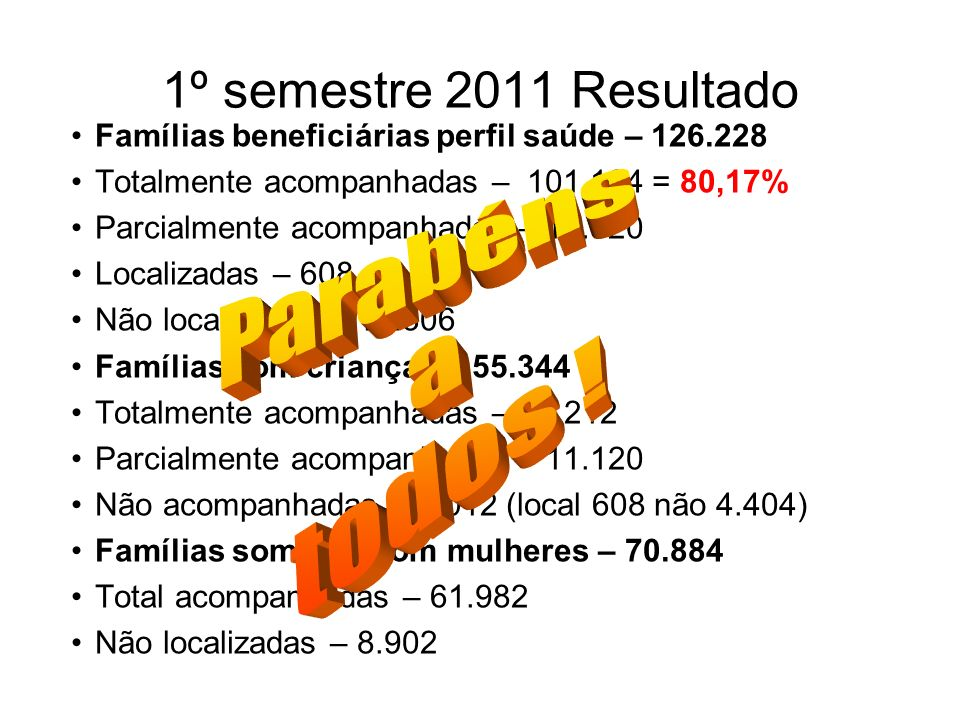 1º semestre 2011 Resultado Parabéns a todos !