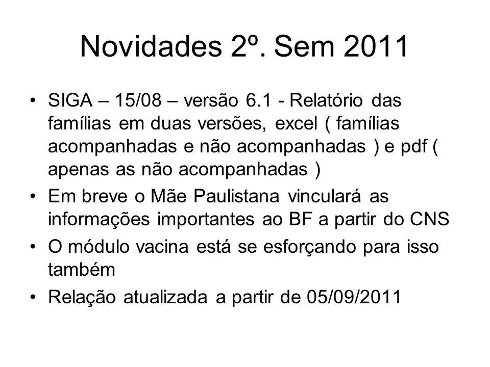 Novidades 2º. Sem 2011