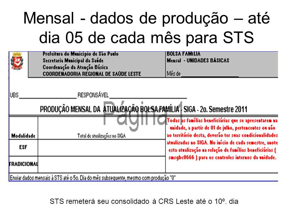 Mensal - dados de produção – até dia 05 de cada mês para STS