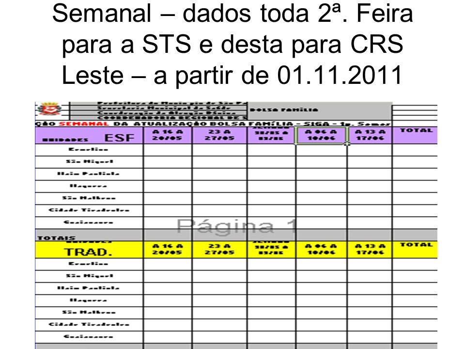 Semanal – dados toda 2ª. Feira para a STS e desta para CRS Leste – a partir de 01.11.2011
