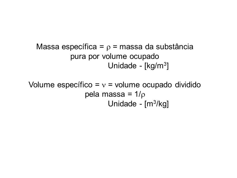 Massa específica =  = massa da substância pura por volume ocupado
