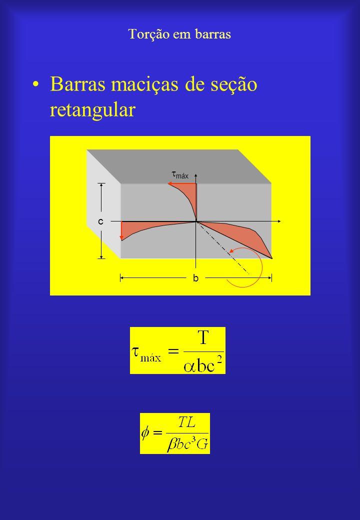 Barras maciças de seção retangular