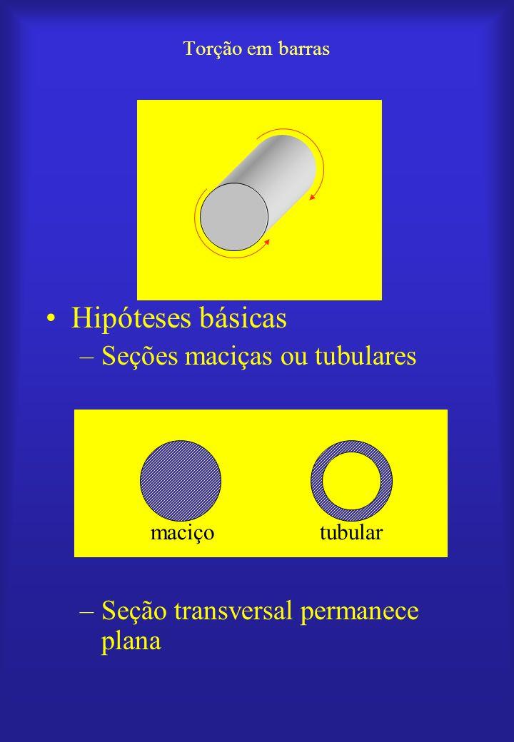 Hipóteses básicas Seções maciças ou tubulares