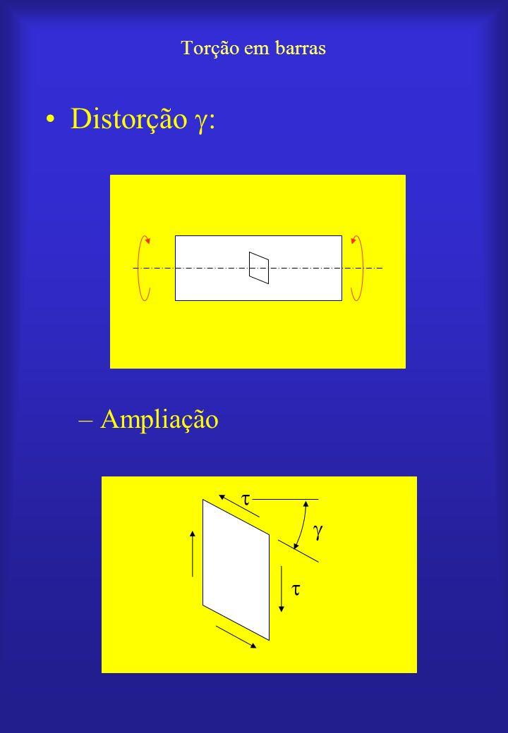 Torção em barras Distorção : Ampliação  