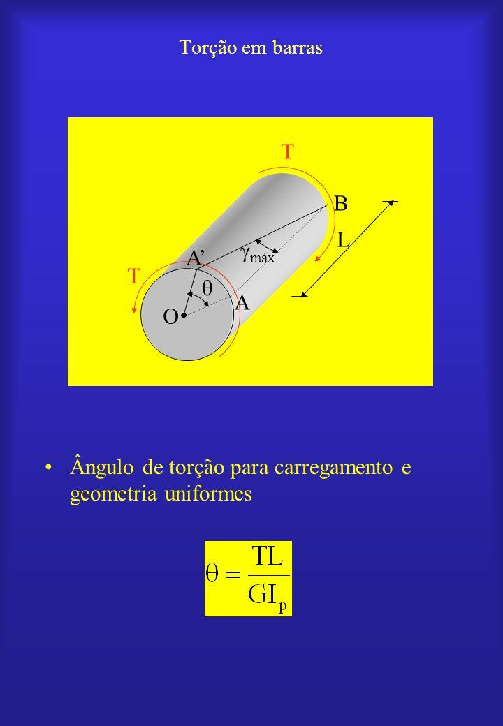 Ângulo de torção para carregamento e geometria uniformes O B