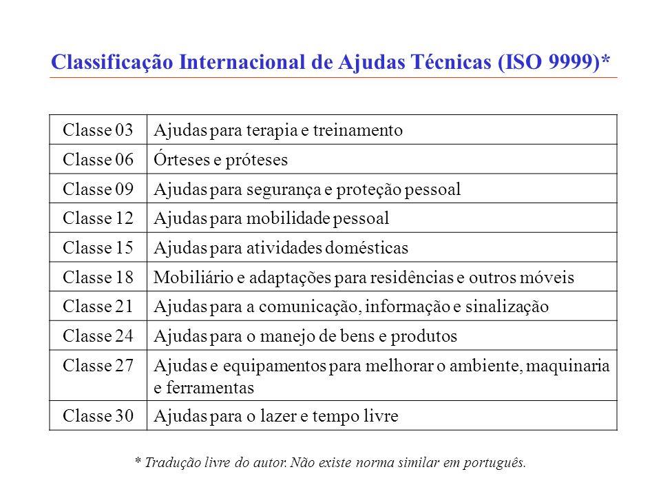 Classificação Internacional de Ajudas Técnicas (ISO 9999)*