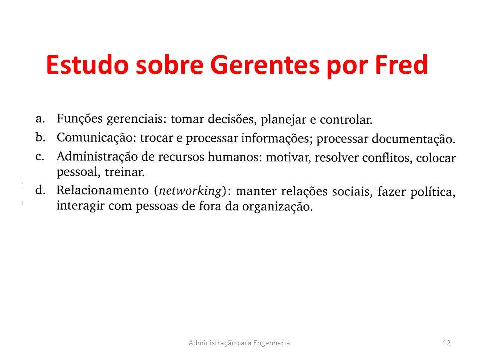 Estudo sobre Gerentes por Fred