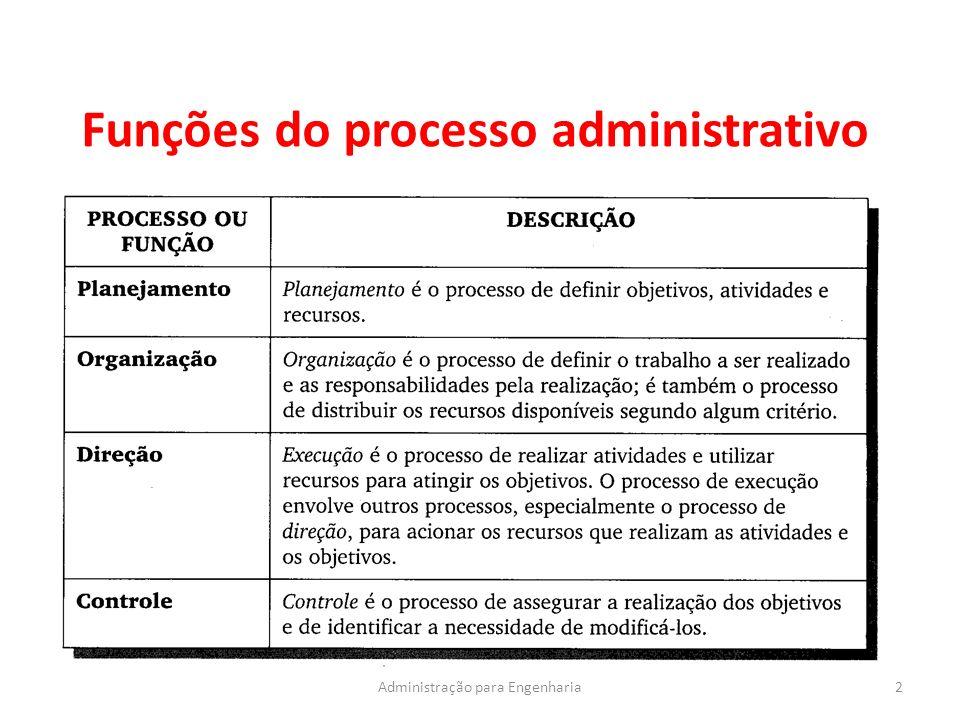 Funções do processo administrativo