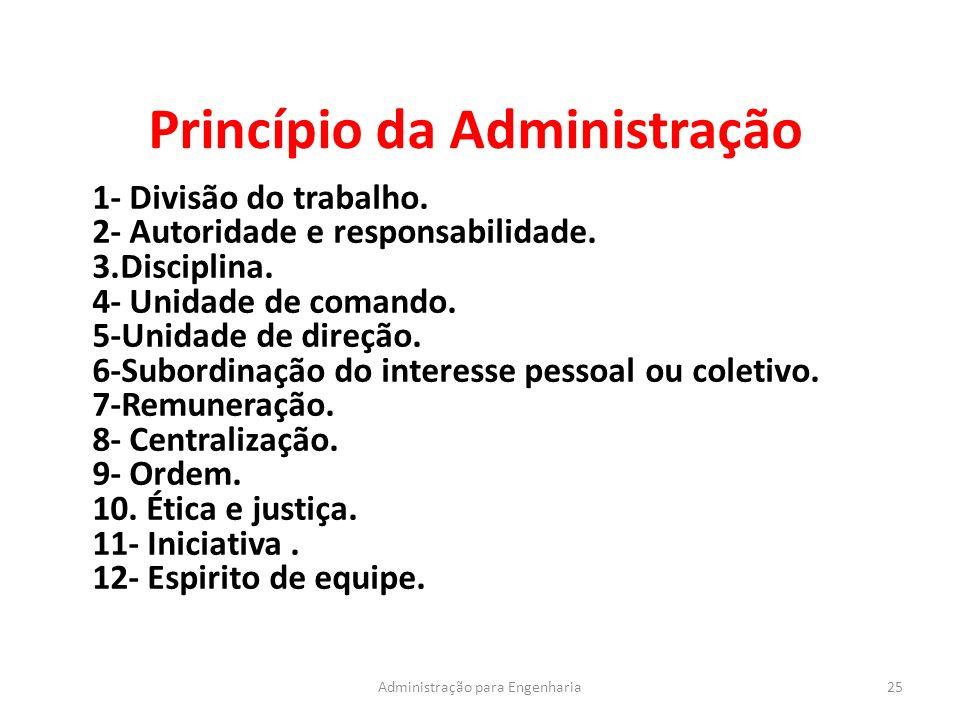 Princípio da Administração