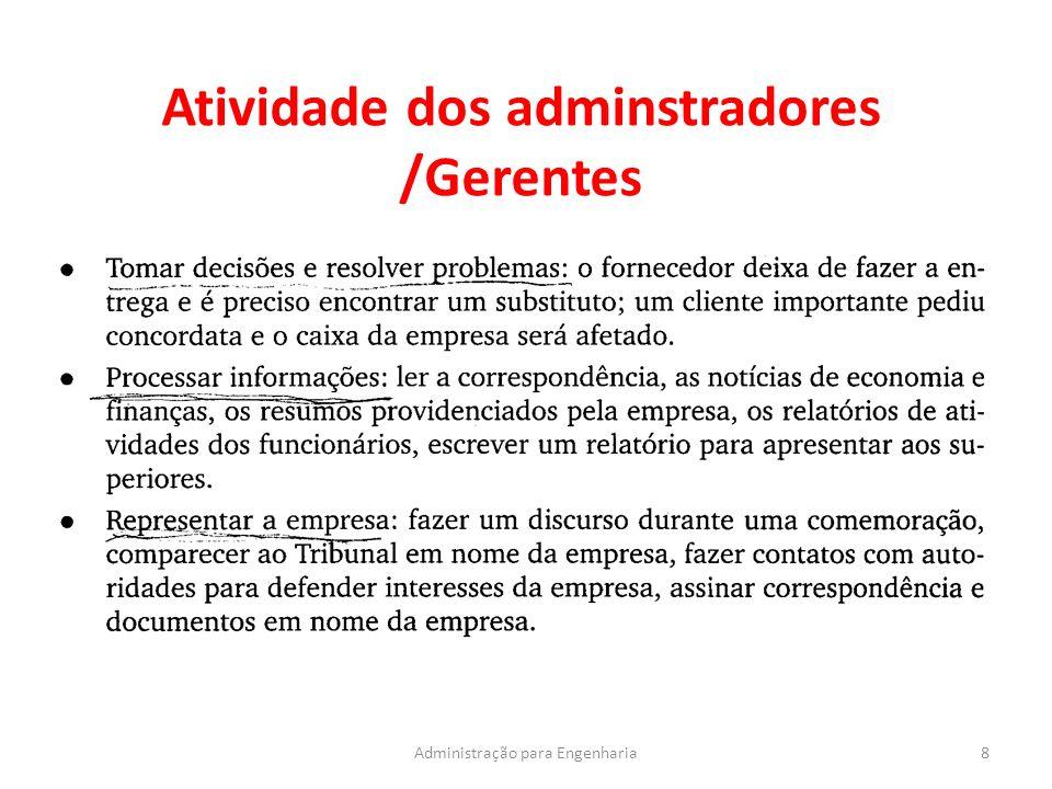 Atividade dos adminstradores /Gerentes