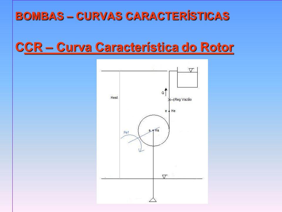 BOMBAS – CURVAS CARACTERÍSTICAS CCR – Curva Característica do Rotor