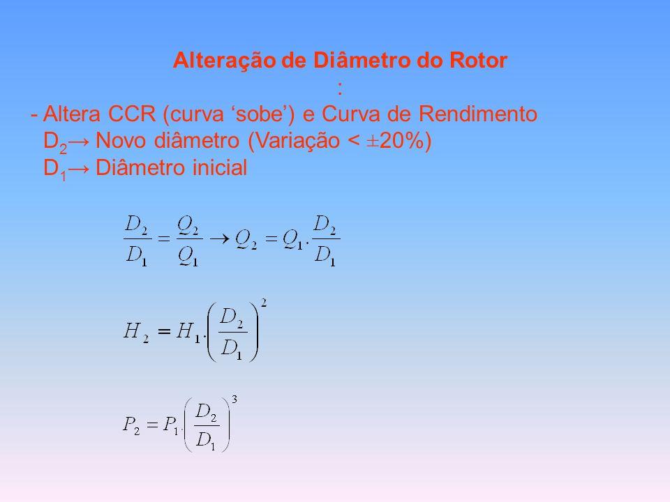 Alteração de Diâmetro do Rotor