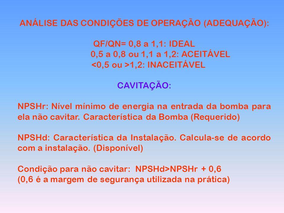 ANÁLISE DAS CONDIÇÕES DE OPERAÇÃO (ADEQUAÇÃO): QF/QN= 0,8 a 1,1: IDEAL