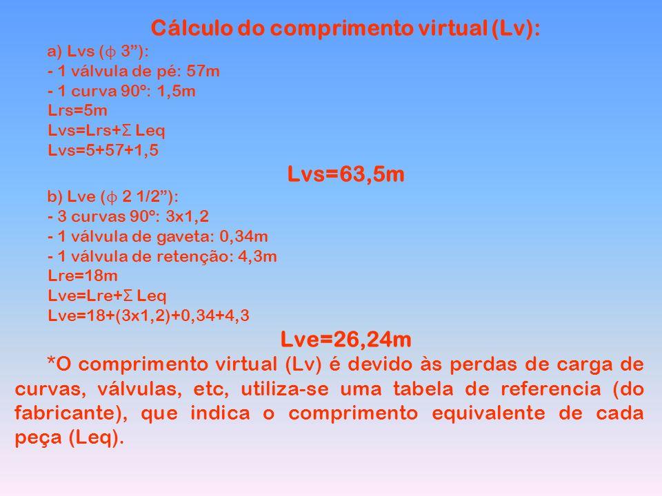 Cálculo do comprimento virtual (Lv):