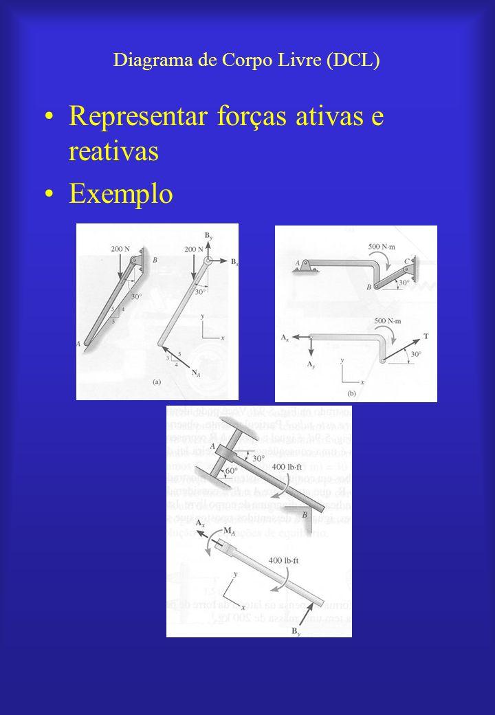 Diagrama de Corpo Livre (DCL)