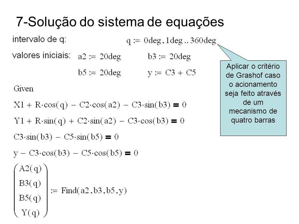 7-Solução do sistema de equações
