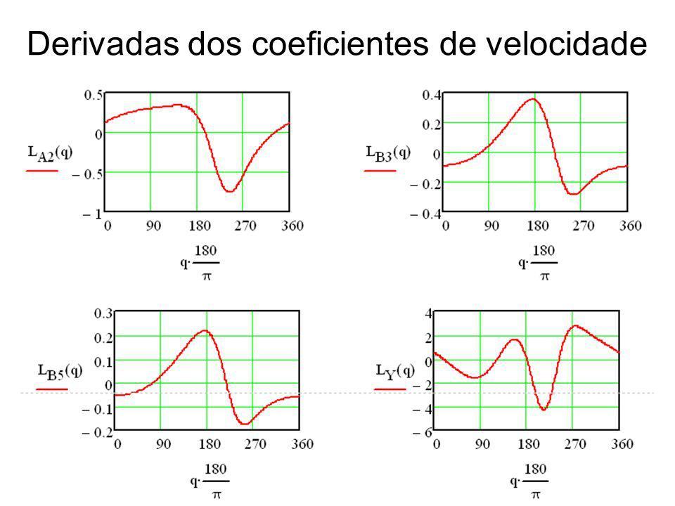 Derivadas dos coeficientes de velocidade