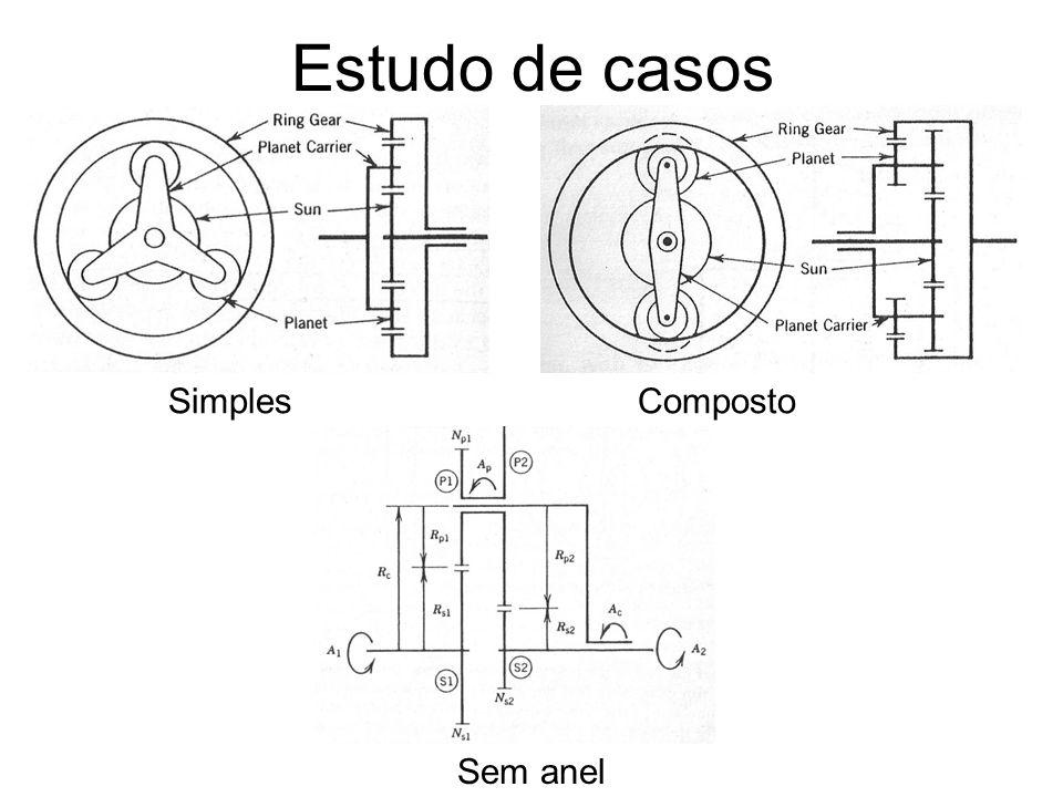 Estudo de casos Simples Composto Sem anel