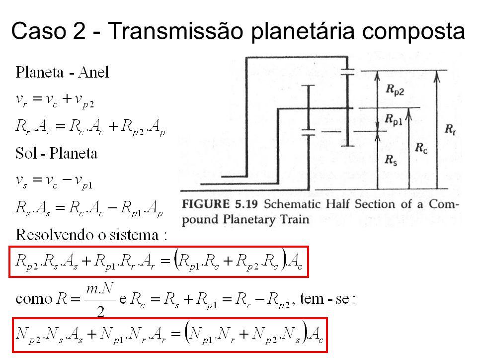 Caso 2 - Transmissão planetária composta