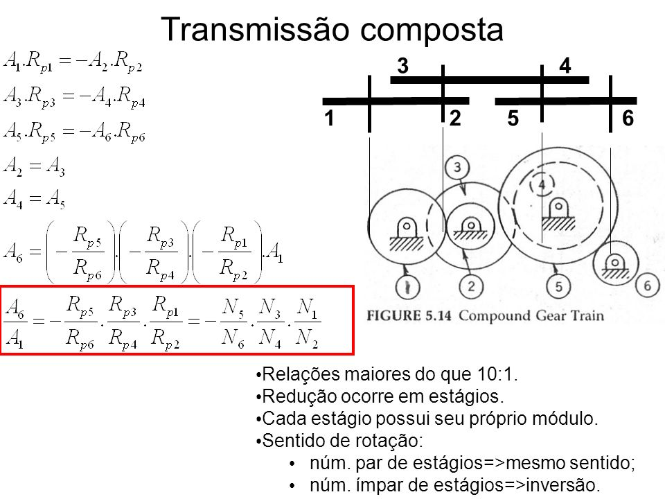 Transmissão composta 3 4 1 2 5 6 Relações maiores do que 10:1.