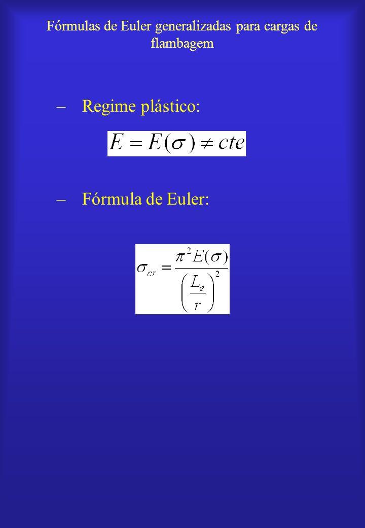 Fórmulas de Euler generalizadas para cargas de flambagem