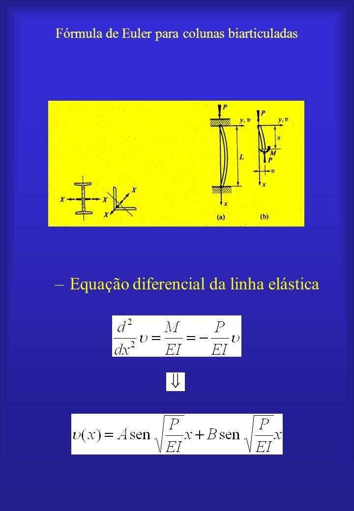 Fórmula de Euler para colunas biarticuladas