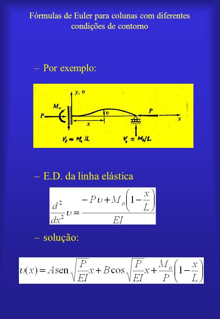 Fórmulas de Euler para colunas com diferentes condições de contorno
