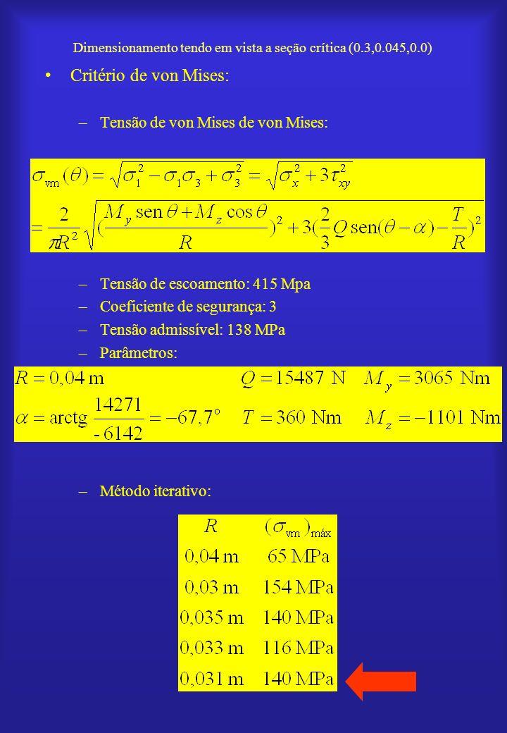 Dimensionamento tendo em vista a seção crítica (0.3,0.045,0.0)