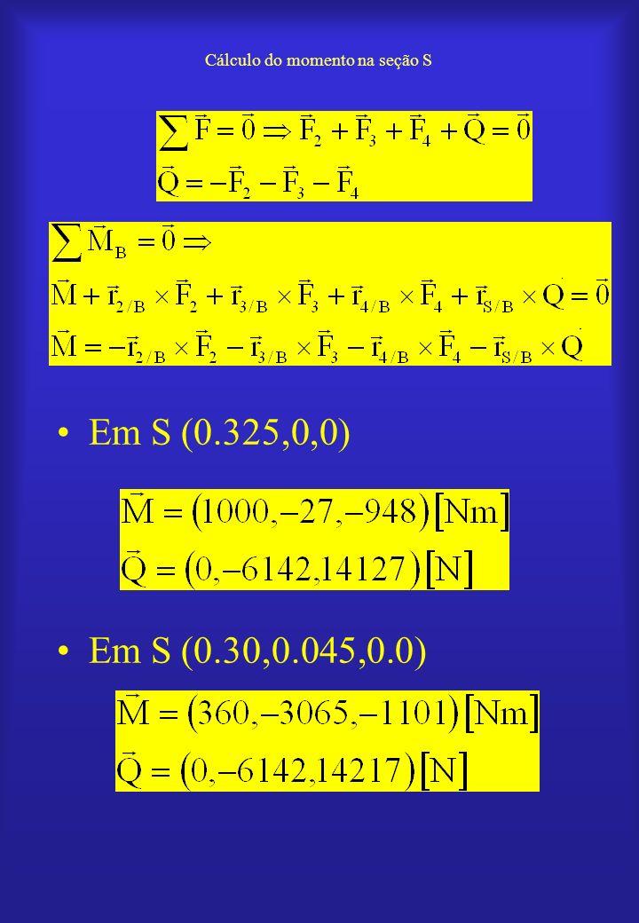 Cálculo do momento na seção S