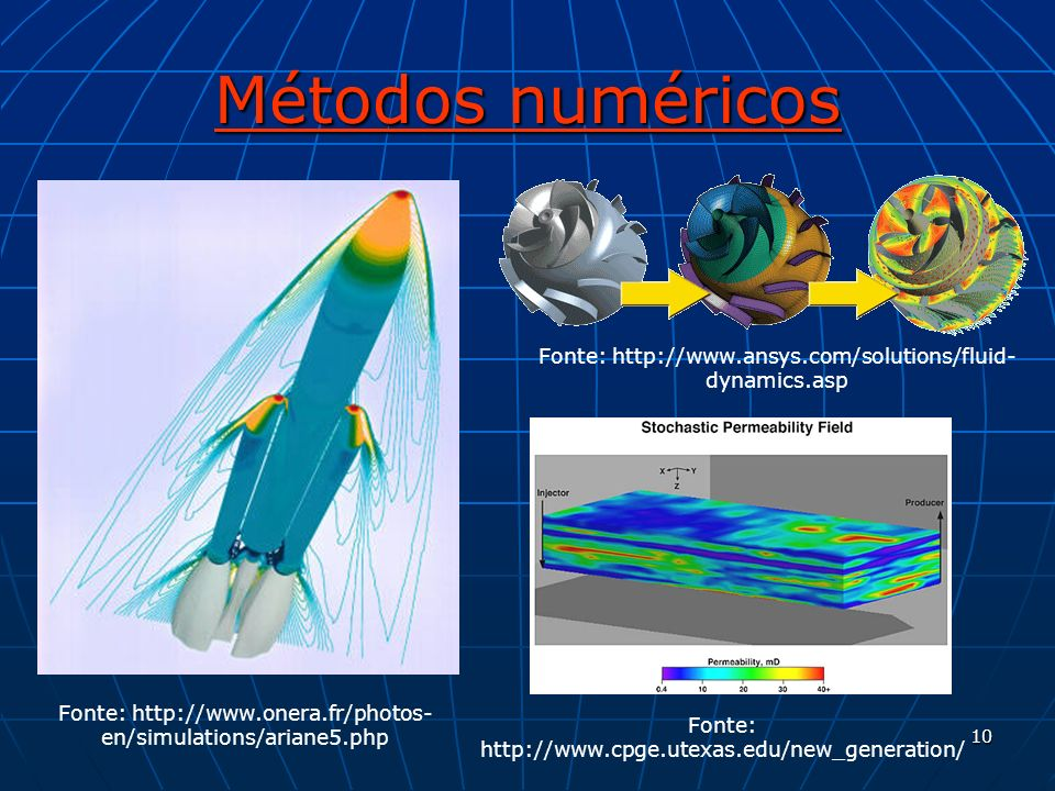 Métodos numéricos Fonte: http://www.ansys.com/solutions/fluid-dynamics.asp. Fonte: http://www.onera.fr/photos-en/simulations/ariane5.php.