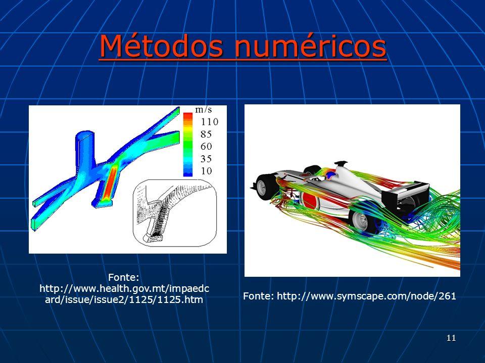Métodos numéricosFonte: http://www.health.gov.mt/impaedcard/issue/issue2/1125/1125.htm.