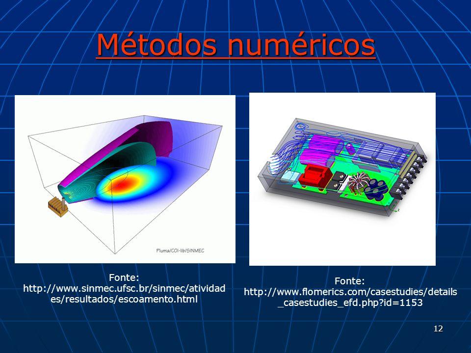 Métodos numéricos Fonte: http://www.sinmec.ufsc.br/sinmec/atividades/resultados/escoamento.html.