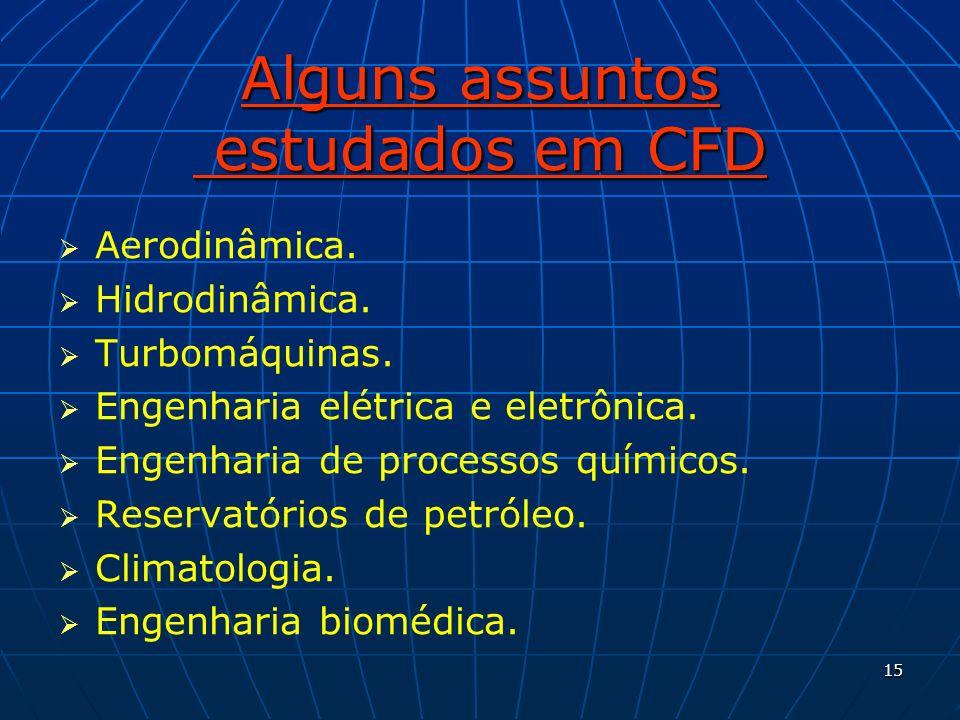 Alguns assuntos estudados em CFD