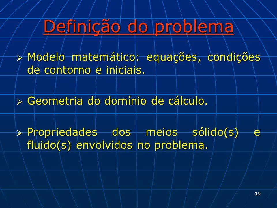 Definição do problema Modelo matemático: equações, condições de contorno e iniciais. Geometria do domínio de cálculo.