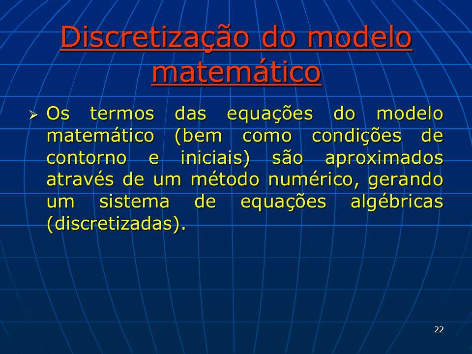 Discretização do modelo matemático
