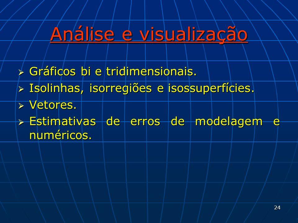 Análise e visualização