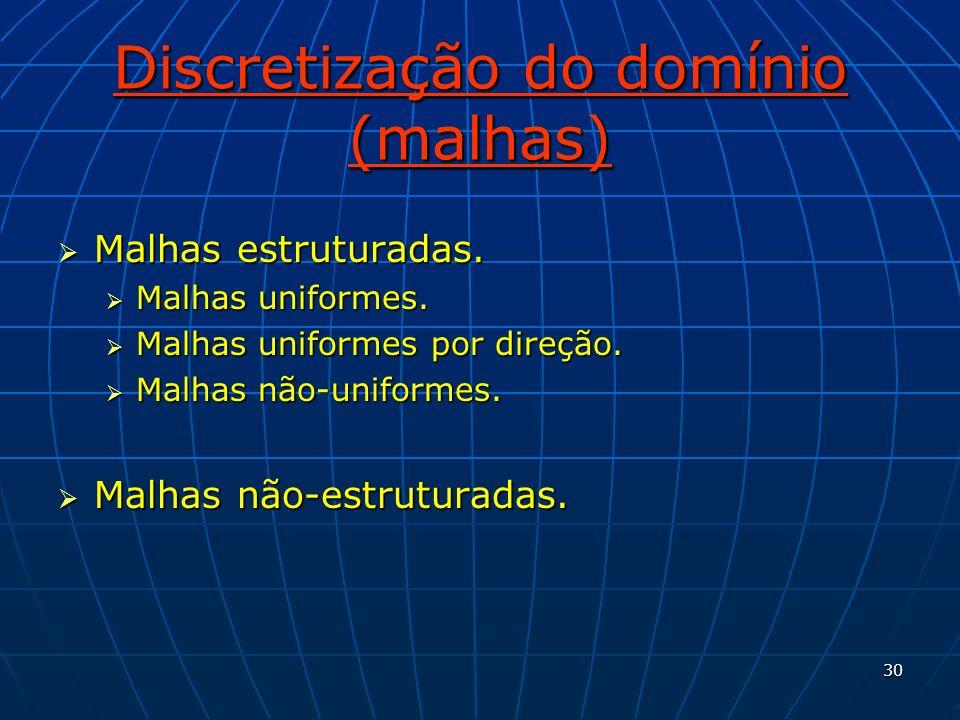 Discretização do domínio (malhas)