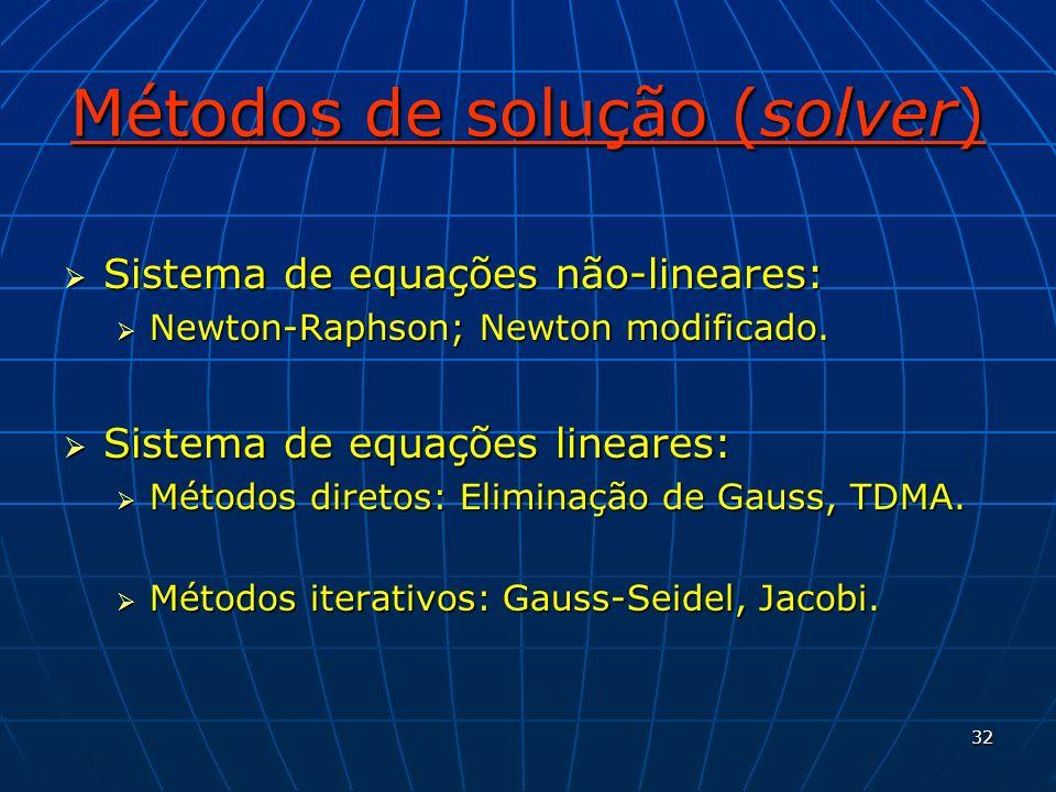 Métodos de solução (solver)