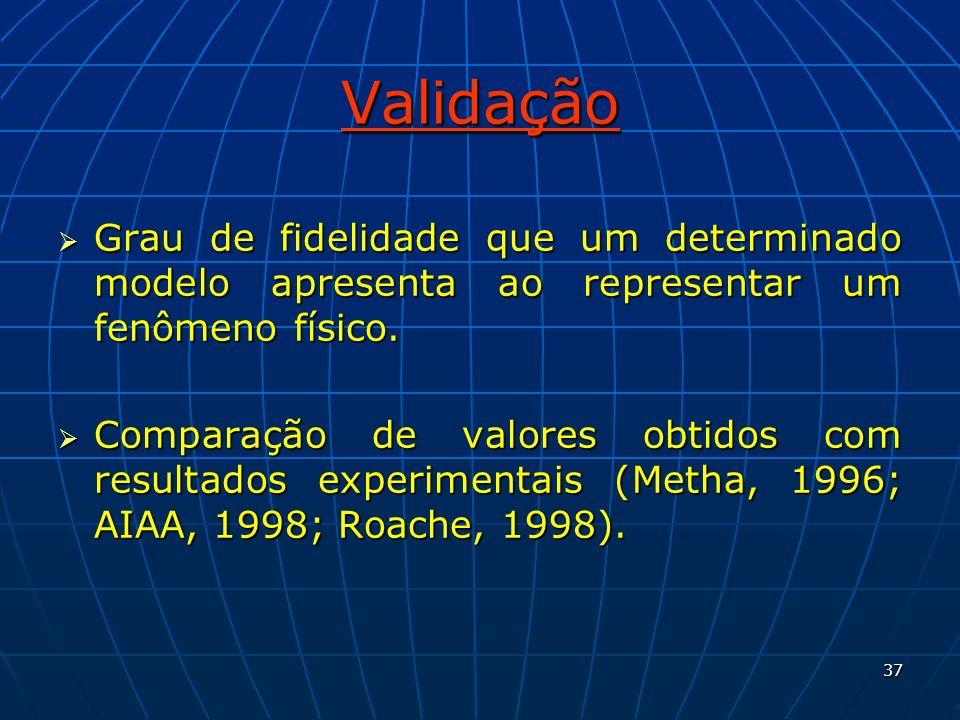 ValidaçãoGrau de fidelidade que um determinado modelo apresenta ao representar um fenômeno físico.