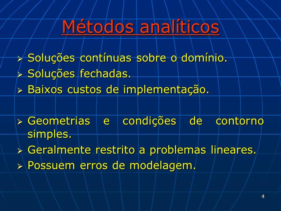 Métodos analíticos Soluções contínuas sobre o domínio.