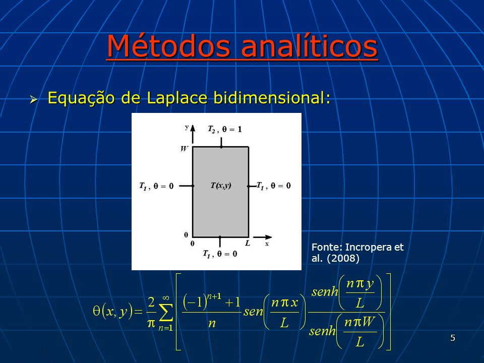 Métodos analíticos Equação de Laplace bidimensional: