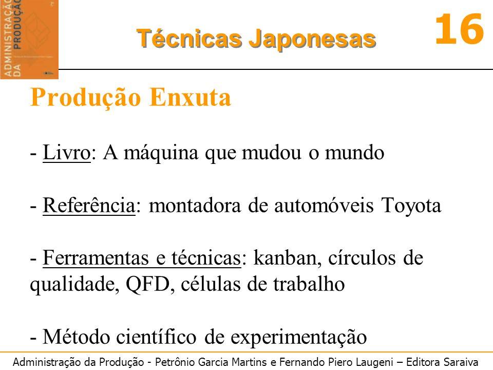 Produção Enxuta - Livro: A máquina que mudou o mundo - Referência: montadora de automóveis Toyota - Ferramentas e técnicas: kanban, círculos de qualidade, QFD, células de trabalho - Método científico de experimentação