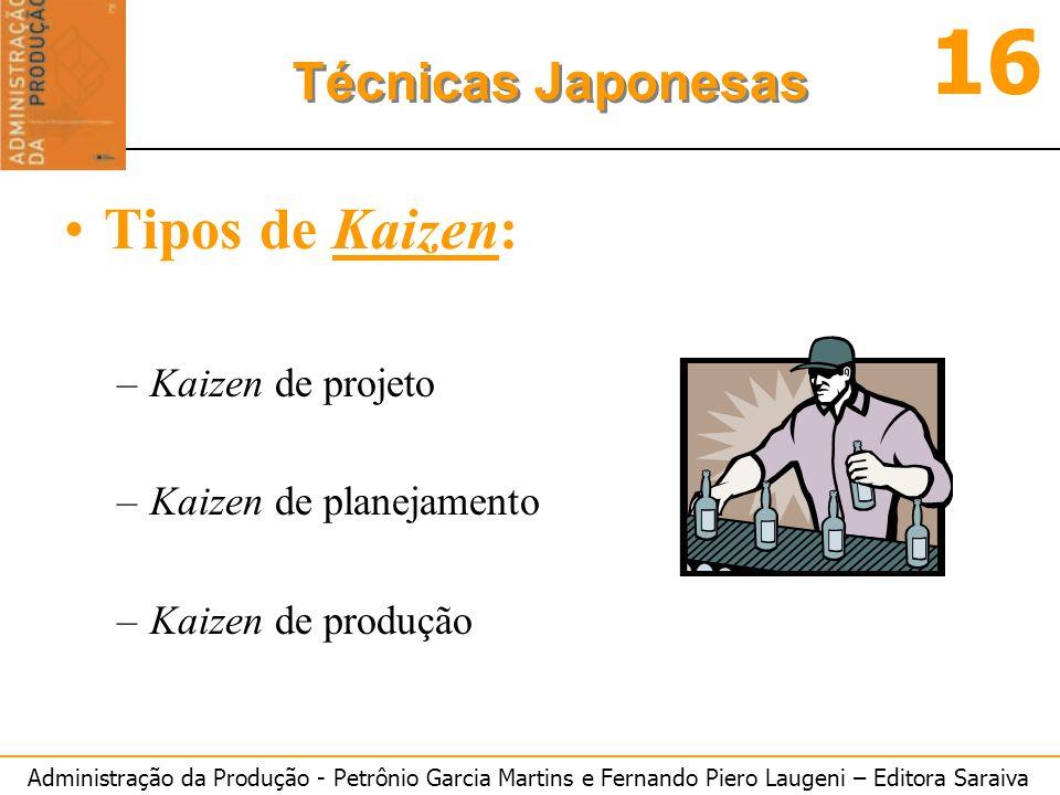 Tipos de Kaizen: Kaizen de projeto Kaizen de planejamento