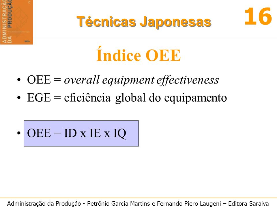 Índice OEE OEE = overall equipment effectiveness
